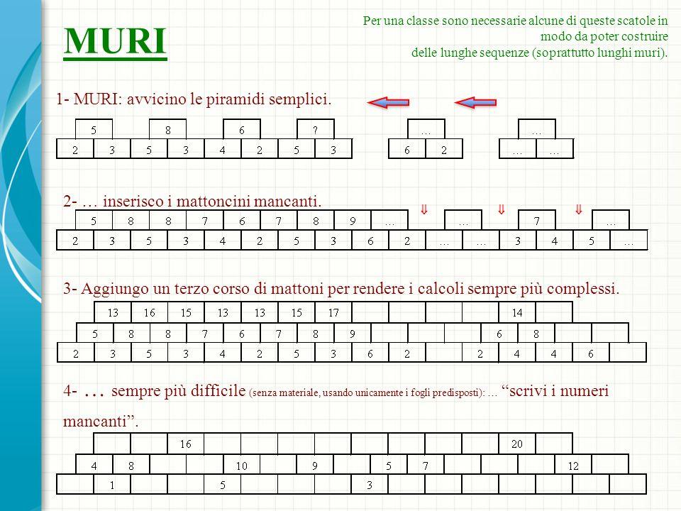 MURI 1- MURI: avvicino le piramidi semplici. 2- … inserisco i mattoncini mancanti. 3- Aggiungo un terzo corso di mattoni per rendere i calcoli sempre