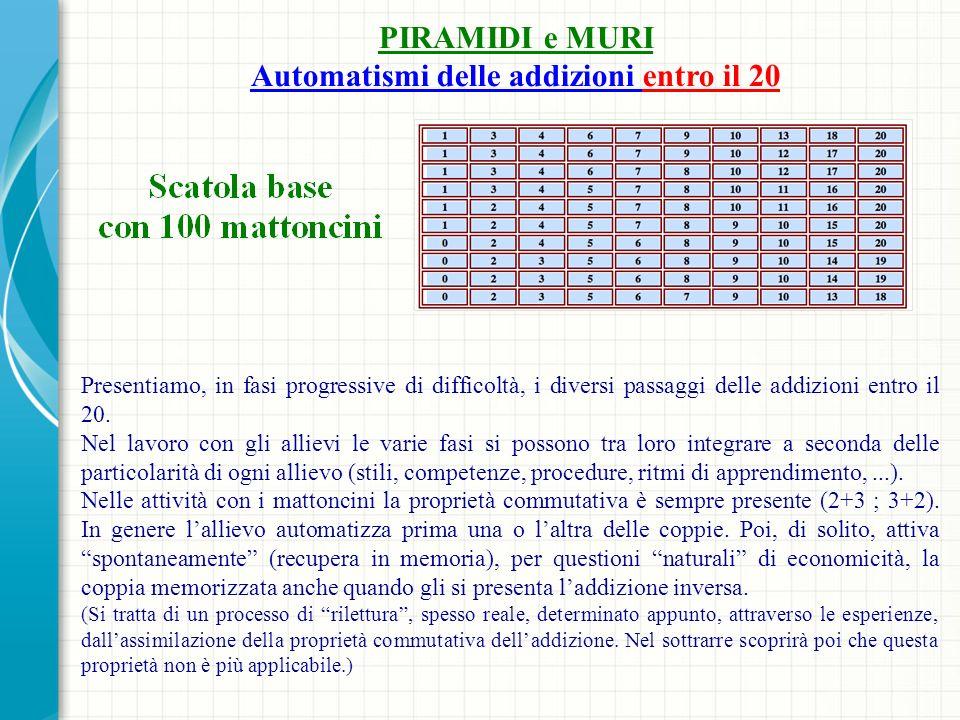 PIRAMIDI e MURI Automatismi delle addizioni entro il 20 Presentiamo, in fasi progressive di difficoltà, i diversi passaggi delle addizioni entro il 20