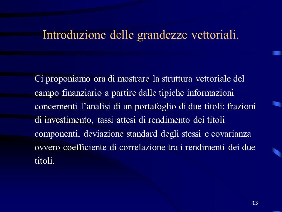 13 Introduzione delle grandezze vettoriali. Ci proponiamo ora di mostrare la struttura vettoriale del campo finanziario a partire dalle tipiche inform