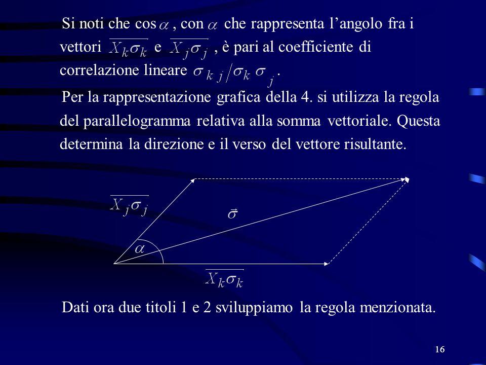 16 Si noti che cos, con che rappresenta langolo fra i vettori e, è pari al coefficiente di correlazione lineare. Per la rappresentazione grafica della