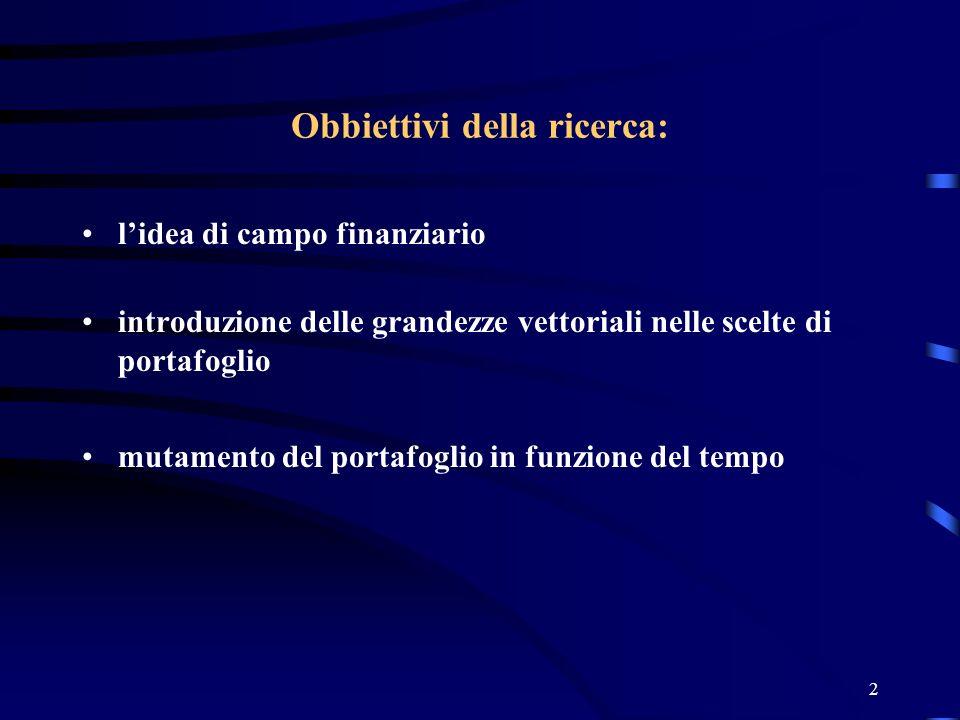 2 Obbiettivi della ricerca: lidea di campo finanziario introduzione delle grandezze vettoriali nelle scelte di portafoglio mutamento del portafoglio i