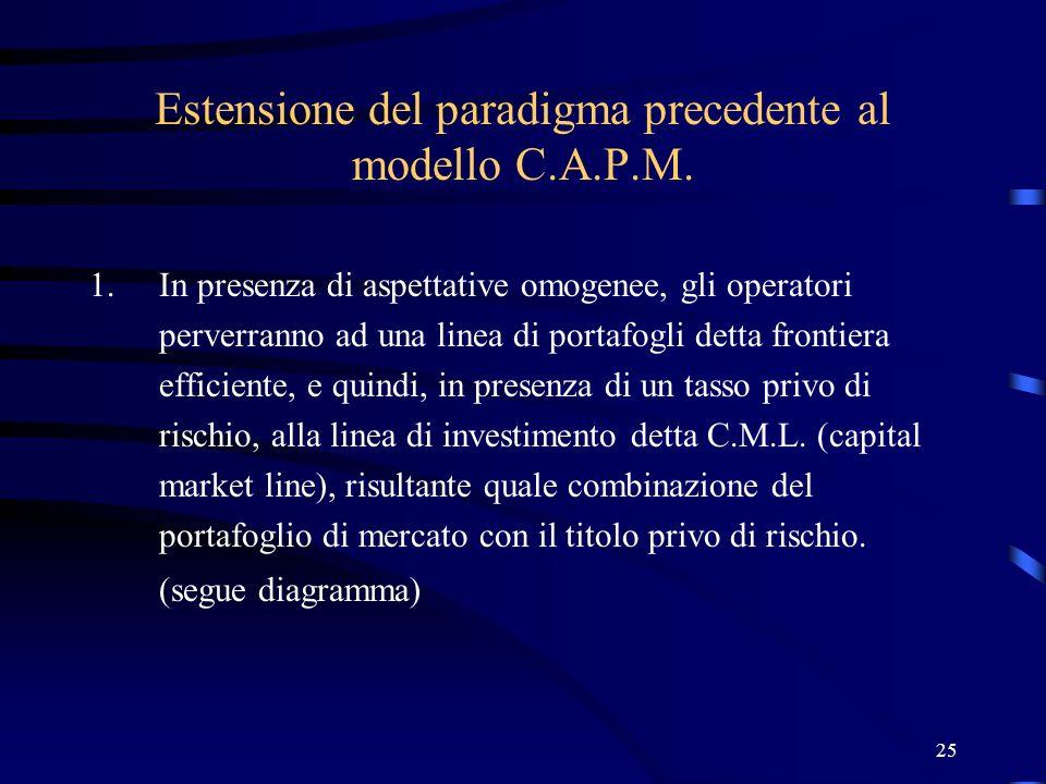 25 Estensione del paradigma precedente al modello C.A.P.M. 1.In presenza di aspettative omogenee, gli operatori perverranno ad una linea di portafogli