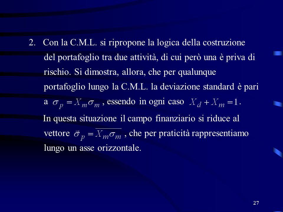 27 2. Con la C.M.L. si ripropone la logica della costruzione del portafoglio tra due attività, di cui però una è priva di rischio. Si dimostra, allora