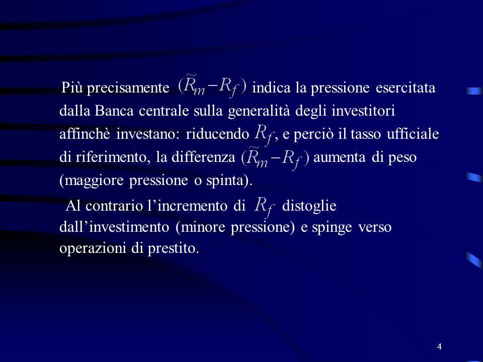 25 Estensione del paradigma precedente al modello C.A.P.M.