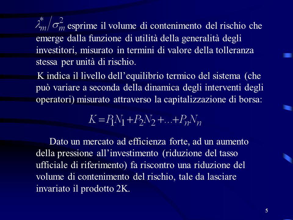 5 esprime il volume di contenimento del rischio che emerge dalla funzione di utilità della generalità degli investitori, misurato in termini di valore