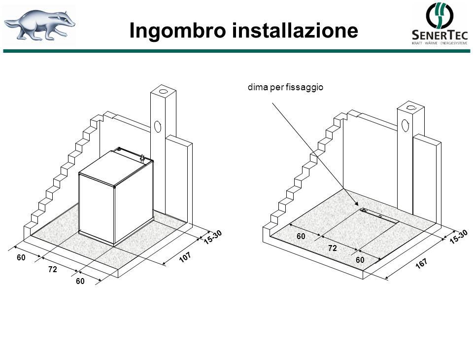 dima per fissaggio Ingombro installazione