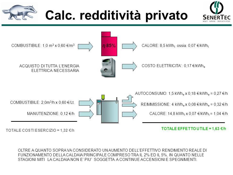 Calc. redditività privato COMBUSTIBILE: 2,0m 3 /h x 0,60 /Lt. MANUTENZIONE: 0,12 /h REIMMISSIONE: 4 kWh e x 0,08 /kWh e = 0,32 /h CALORE: 14,8 kWh t x