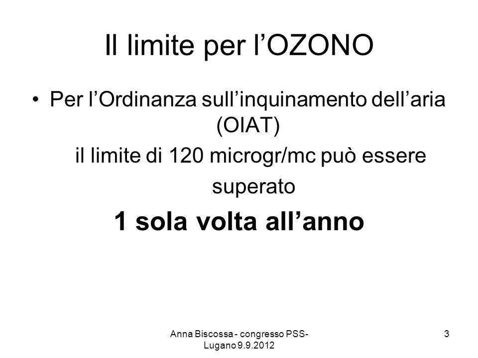 Il limite per lOZONO Per lOrdinanza sullinquinamento dellaria (OIAT) il limite di 120 microgr/mc può essere superato 1 sola volta allanno Anna Biscossa - congresso PSS- Lugano 9.9.2012 3