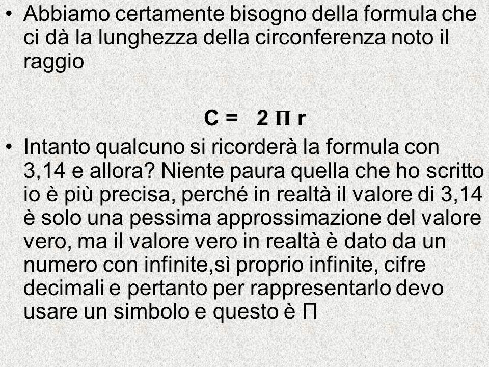 Abbiamo certamente bisogno della formula che ci dà la lunghezza della circonferenza noto il raggio C = 2 Π r Intanto qualcuno si ricorderà la formula