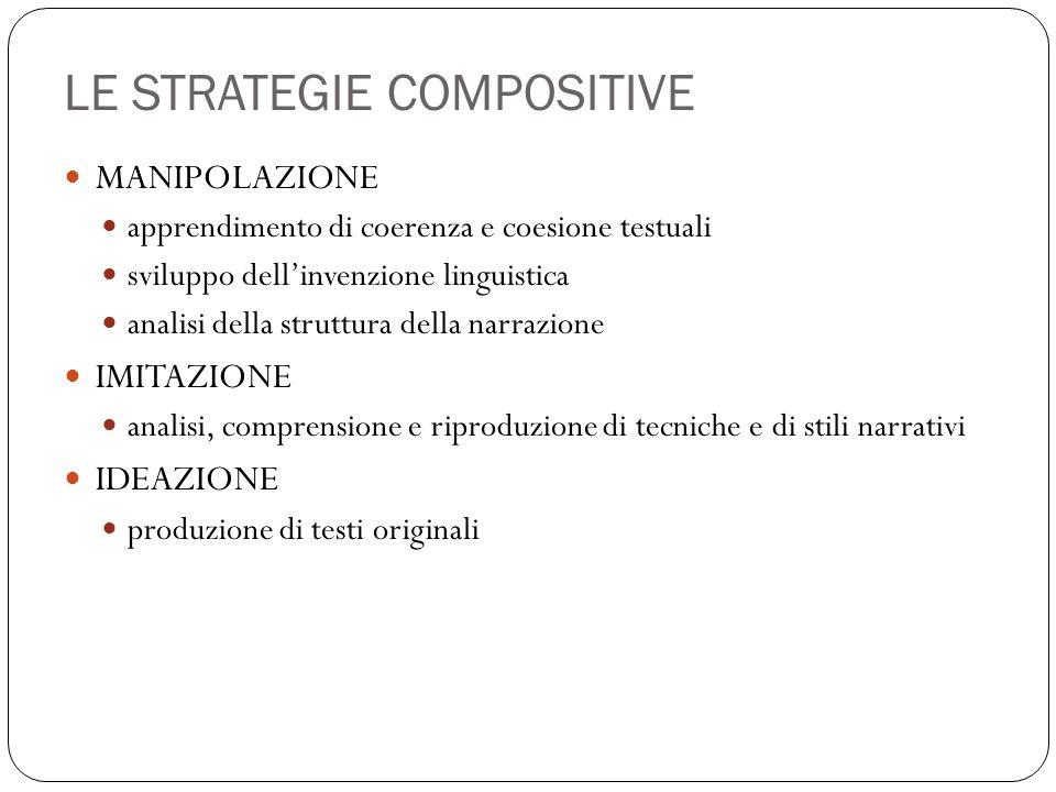LE STRATEGIE COMPOSITIVE MANIPOLAZIONE apprendimento di coerenza e coesione testuali sviluppo dellinvenzione linguistica analisi della struttura della