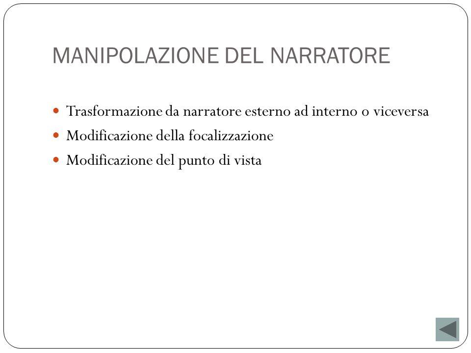 MANIPOLAZIONE DEL NARRATORE Trasformazione da narratore esterno ad interno o viceversa Modificazione della focalizzazione Modificazione del punto di v