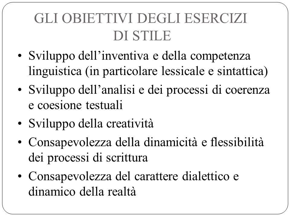 GLI OBIETTIVI DEGLI ESERCIZI DI STILE Sviluppo dellinventiva e della competenza linguistica (in particolare lessicale e sintattica) Sviluppo dellanali