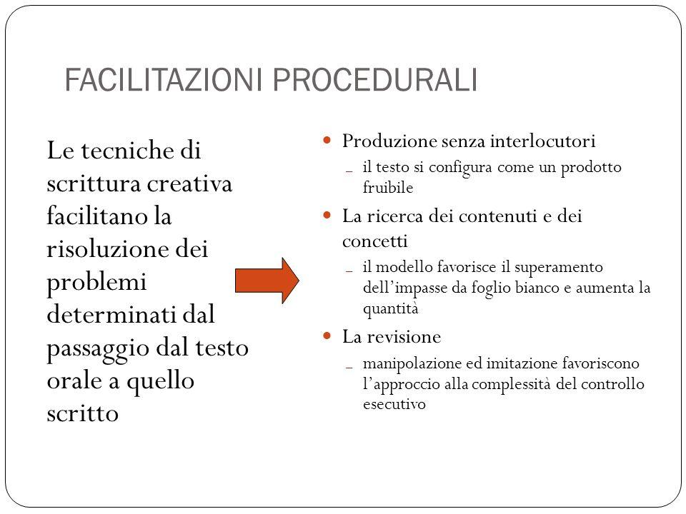 FACILITAZIONI PROCEDURALI Le tecniche di scrittura creativa facilitano la risoluzione dei problemi determinati dal passaggio dal testo orale a quello
