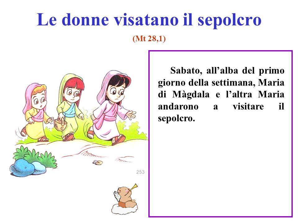 Le donne visatano il sepolcro (Mt 28,1) Sabato, allalba del primo giorno della settimana, Maria di Màgdala e laltra Maria andarono a visitare il sepolcro.