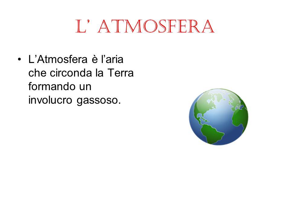 L Esosfera L Esosfera è la parte più alta ed esterna dell Atmosfera che si estende al di sopra dei 900-1000 Km di altezza ; pare sia formata da ossigeno e azoto allo stato atomico e da gas( idrogeno ed elio ) che sfuggono allattrazione terrestre e si disperdono nello spazio.