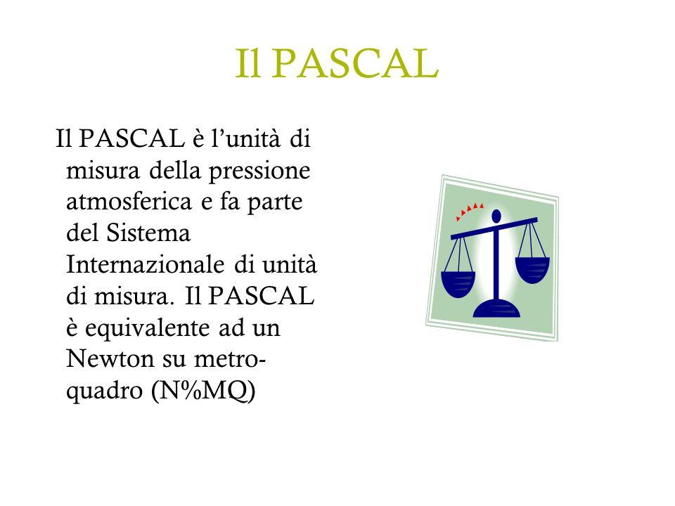 Il PASCAL Il PASCAL è lunità di misura della pressione atmosferica e fa parte del Sistema Internazionale di unità di misura.