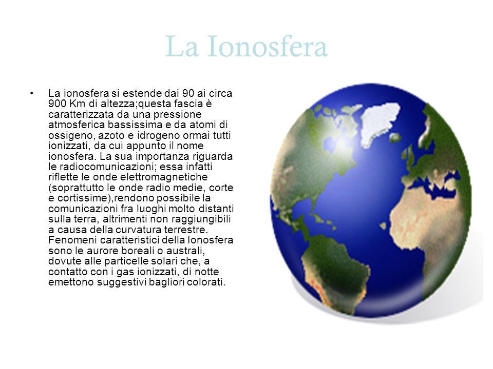 La Ionosfera La ionosfera si estende dai 90 ai circa 900 Km di altezza;questa fascia è caratterizzata da una pressione atmosferica bassissima e da atomi di ossigeno, azoto e idrogeno ormai tutti ionizzati, da cui appunto il nome ionosfera.