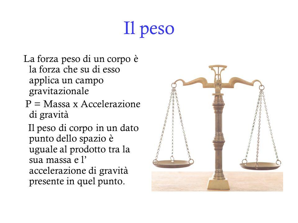 Il peso La forza peso di un corpo è la forza che su di esso applica un campo gravitazionale P = Massa x Accelerazione di gravità Il peso di corpo in un dato punto dello spazio è uguale al prodotto tra la sua massa e l accelerazione di gravità presente in quel punto.