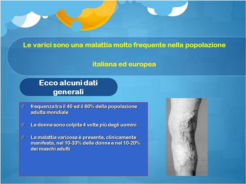 Le varici sono una malattia molto frequente nella popolazione italiana ed europea Ecco alcuni dati generali frequenza tra il 40 ed il 60% della popolazione adulta mondiale Le donne sono colpite 4 volte più degli uomini La malattia varicosa è presente, clinicamente manifesta, nel 10-33% delle donne e nel 10-20% dei maschi adulti