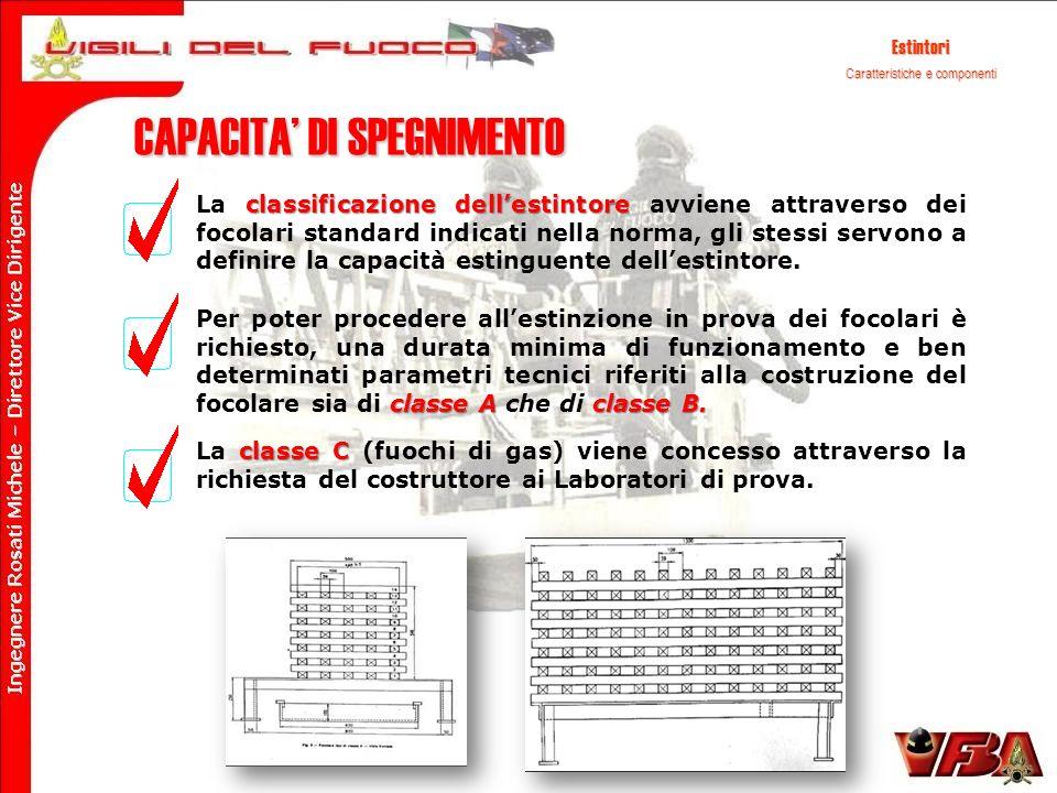 Estintori Caratteristiche e componenti classificazione dellestintore La classificazione dellestintore avviene attraverso dei focolari standard indicat