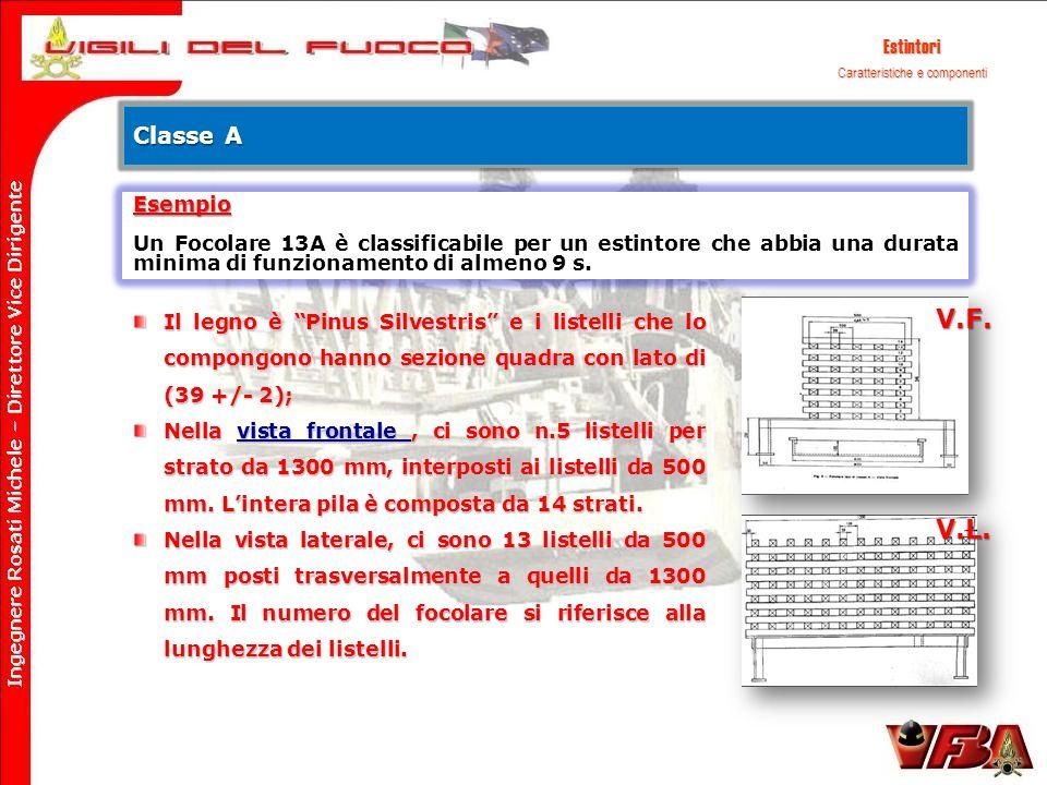 Estintori Caratteristiche e componenti Esempio Un Focolare 13A è classificabile per un estintore che abbia una durata minima di funzionamento di almen