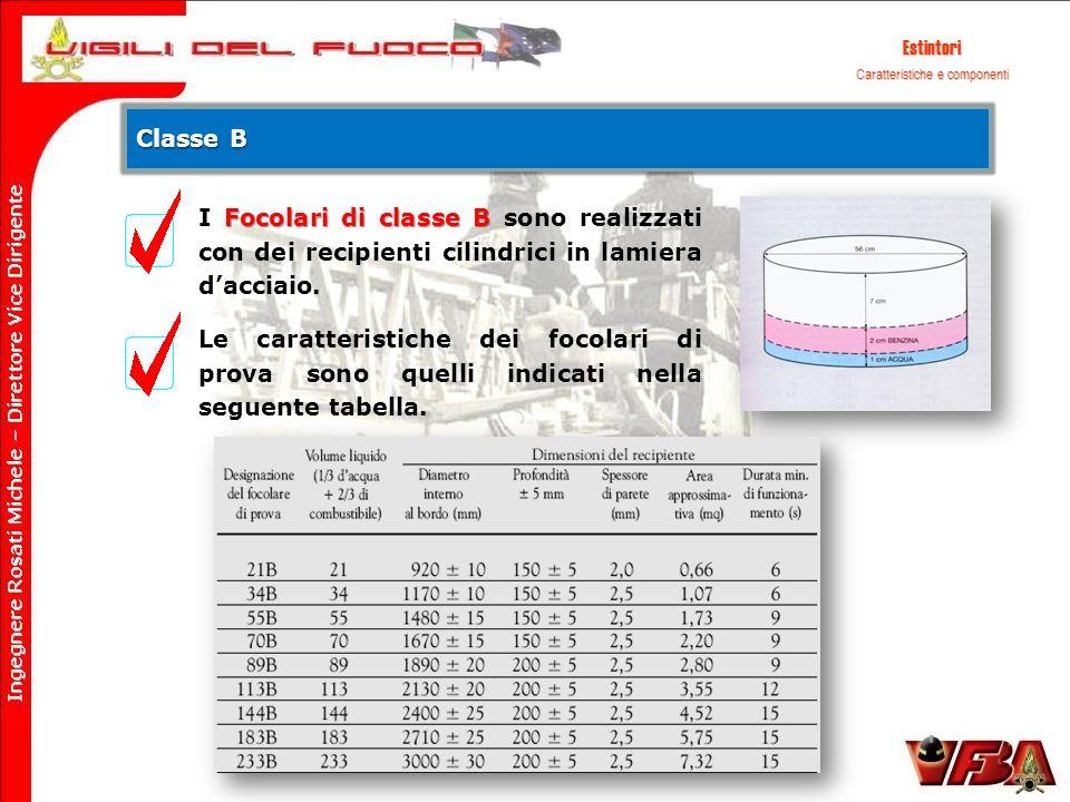 Estintori Caratteristiche e componenti Classe B Focolari di classe B I Focolari di classe B sono realizzati con dei recipienti cilindrici in lamiera d