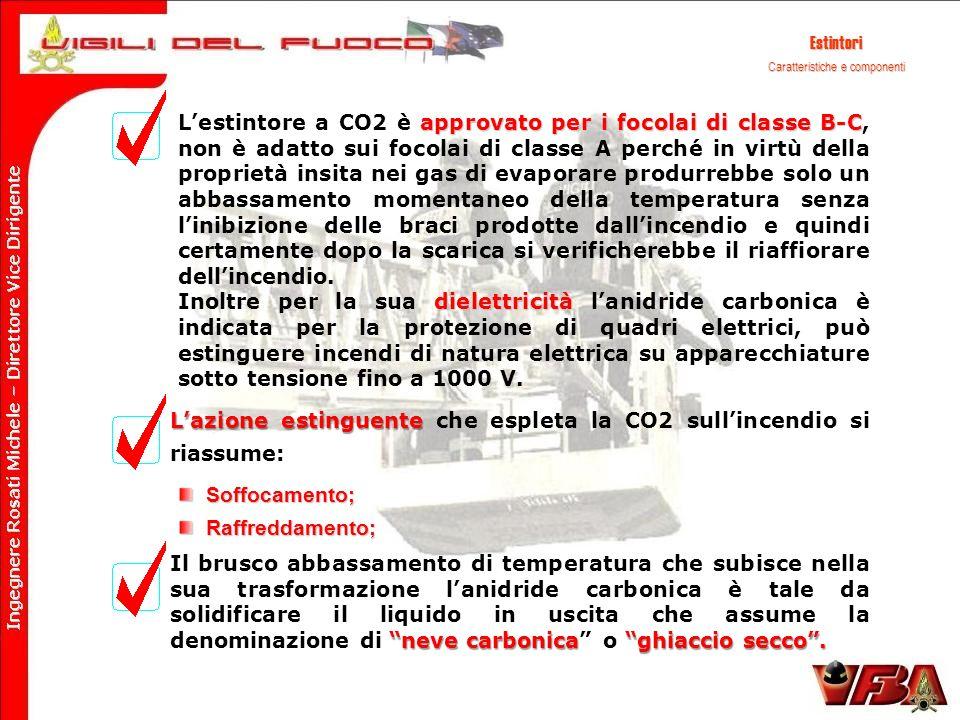 Estintori Caratteristiche e componenti approvato per i focolai di classe B-C Lestintore a CO2 è approvato per i focolai di classe B-C, non è adatto su