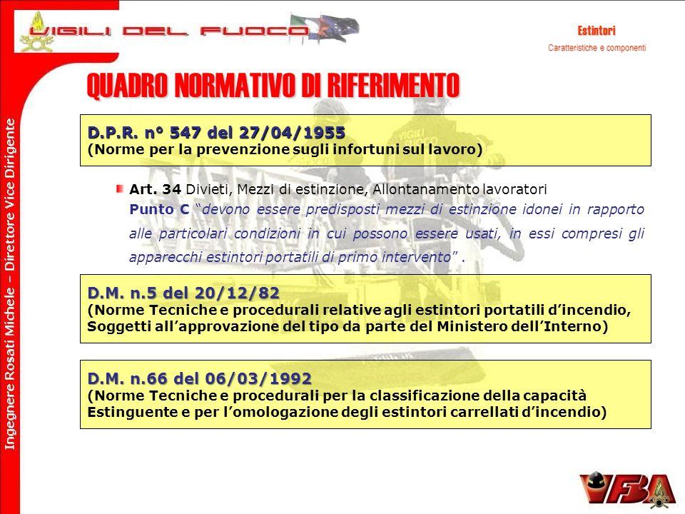 QUADRO NORMATIVO DI RIFERIMENTO D.P.R. n° 547 del 27/04/1955 (Norme per la prevenzione sugli infortuni sul lavoro) Art. 34 Divieti, Mezzi di estinzion