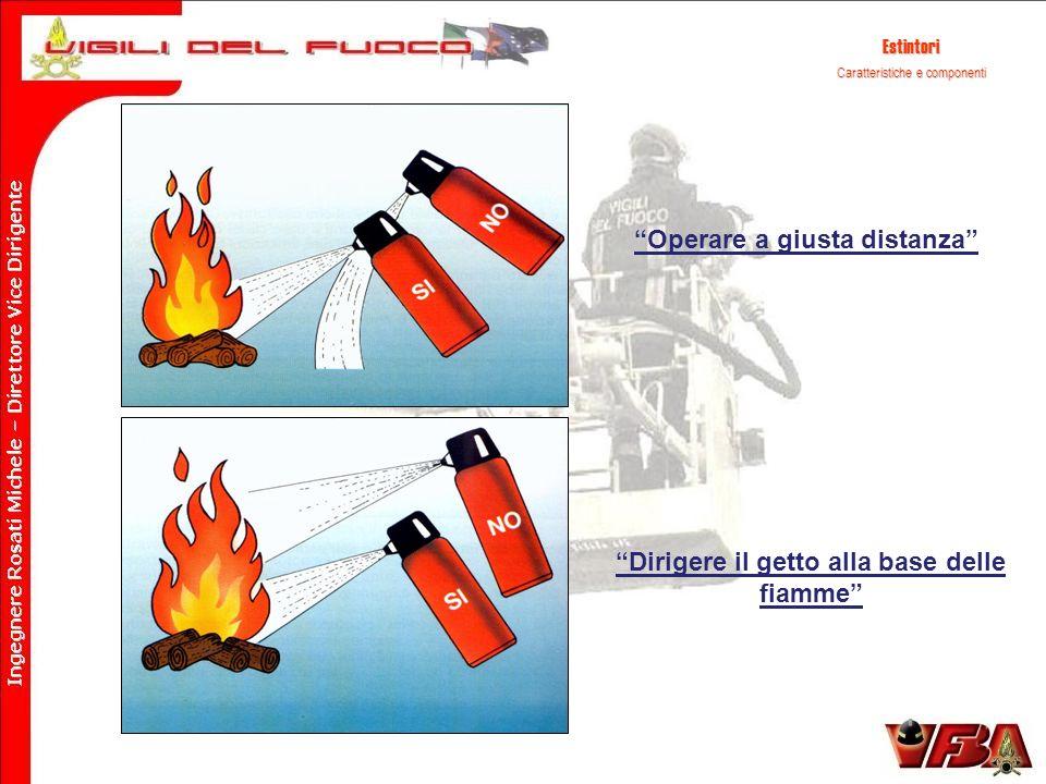 Estintori Caratteristiche e componenti Operare a giusta distanza Dirigere il getto alla base delle fiamme