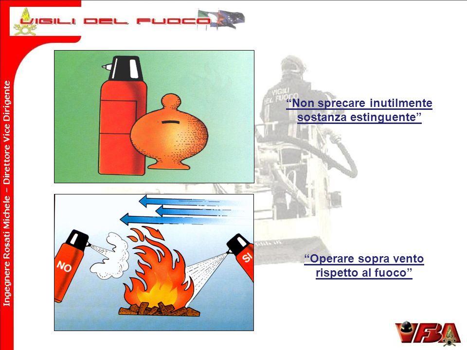 Non sprecare inutilmente sostanza estinguente Operare sopra vento rispetto al fuoco