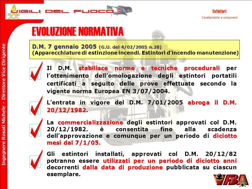 Estintori Caratteristiche e componenti EVOLUZIONE NORMATIVA D.M. 7 gennaio 2005 (G.U. del 4/02/2005 n.28) (Apparecchiature di estinzione incendi. Esti