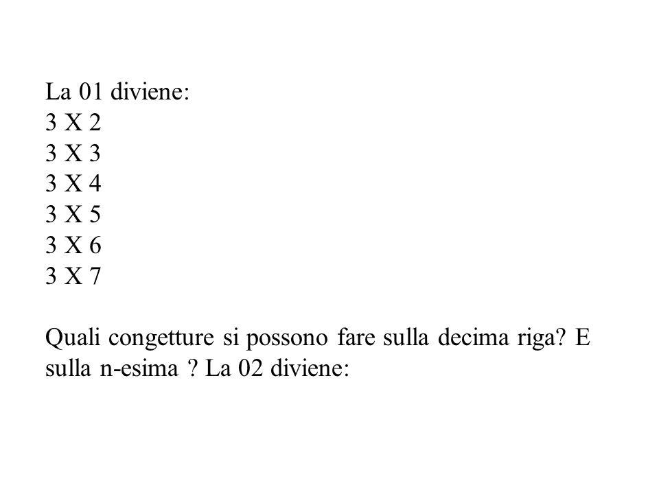 La 01 diviene: 3 X 2 3 X 3 3 X 4 3 X 5 3 X 6 3 X 7 Quali congetture si possono fare sulla decima riga.