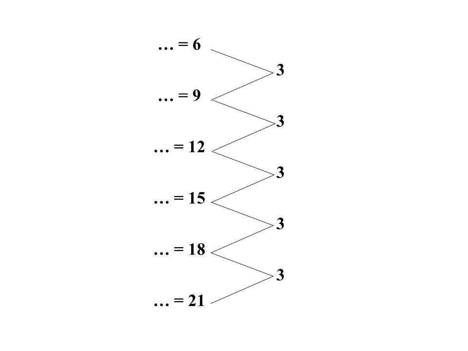 … = 6 3 … = 9 3 … = 12 3 … = 15 3 … = 18 3 … = 21