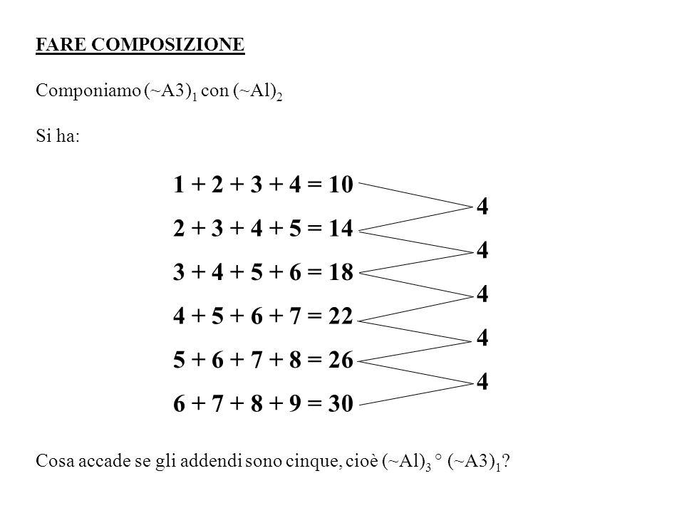 1 + 2 + 3 + 4 = 10 4 2 + 3 + 4 + 5 = 14 4 3 + 4 + 5 + 6 = 18 4 4 + 5 + 6 + 7 = 22 4 5 + 6 + 7 + 8 = 26 4 6 + 7 + 8 + 9 = 30 FARE COMPOSIZIONE Componiamo (~A3) 1 con (~Al) 2 Si ha: Cosa accade se gli addendi sono cinque, cioè (~Al) 3 ° (~A3) 1