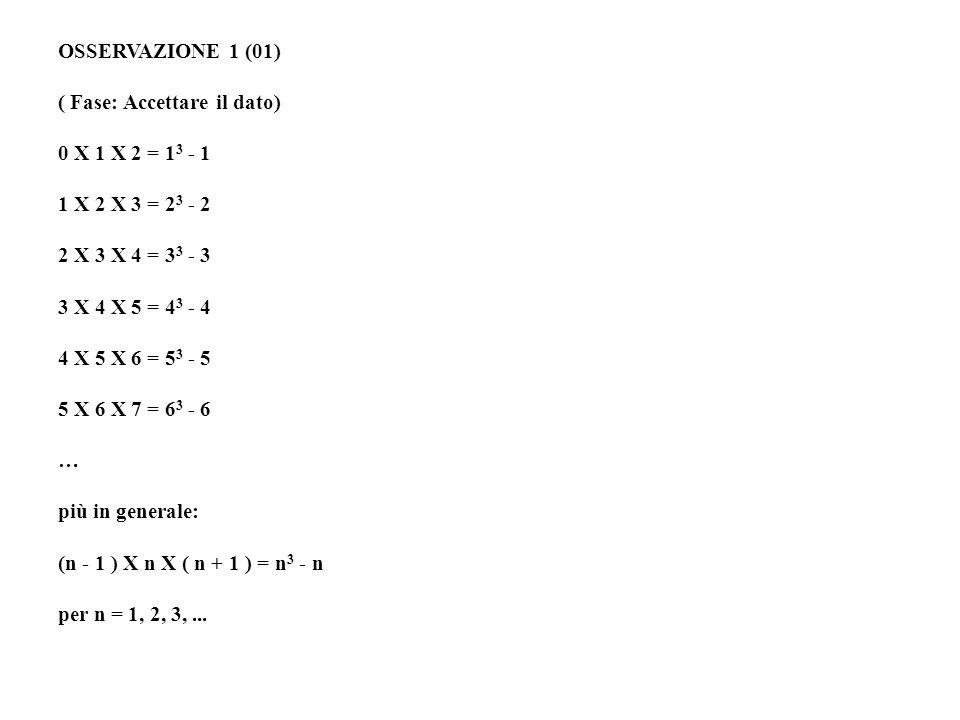 (~A2) 2 : I fattori di ogni riga differiscono di 3 uno dell altro: 1 X 4 X 7 = 28 52 2 X 5 X 8 = 80 30 = 6 X 5 82 3 X 6 X 9 = 162 36 = 6 X 6 118 4 X 7 X 10= 280 42 = 6 X 7 160 5 X 8 X 11 = 440 48 = 6 X 8 208 6 X 9 X 12= 648