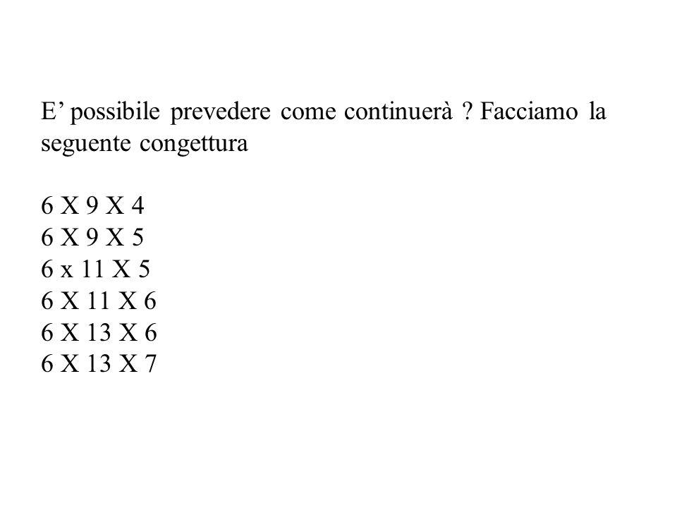 OSSERVAZIONE 3 Nello schema lieto, ci sono configurazioni particolari .