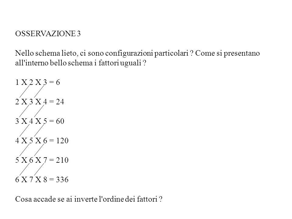 DOMANDA 1 C è una configurazione particolari se i fattori si pensano come numeri pitagorici?