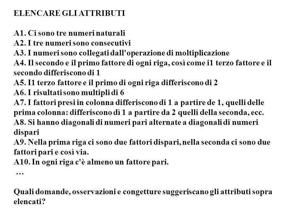 E-SE-NON (~A1) 1 I numeri naturali implicati sono solo due.