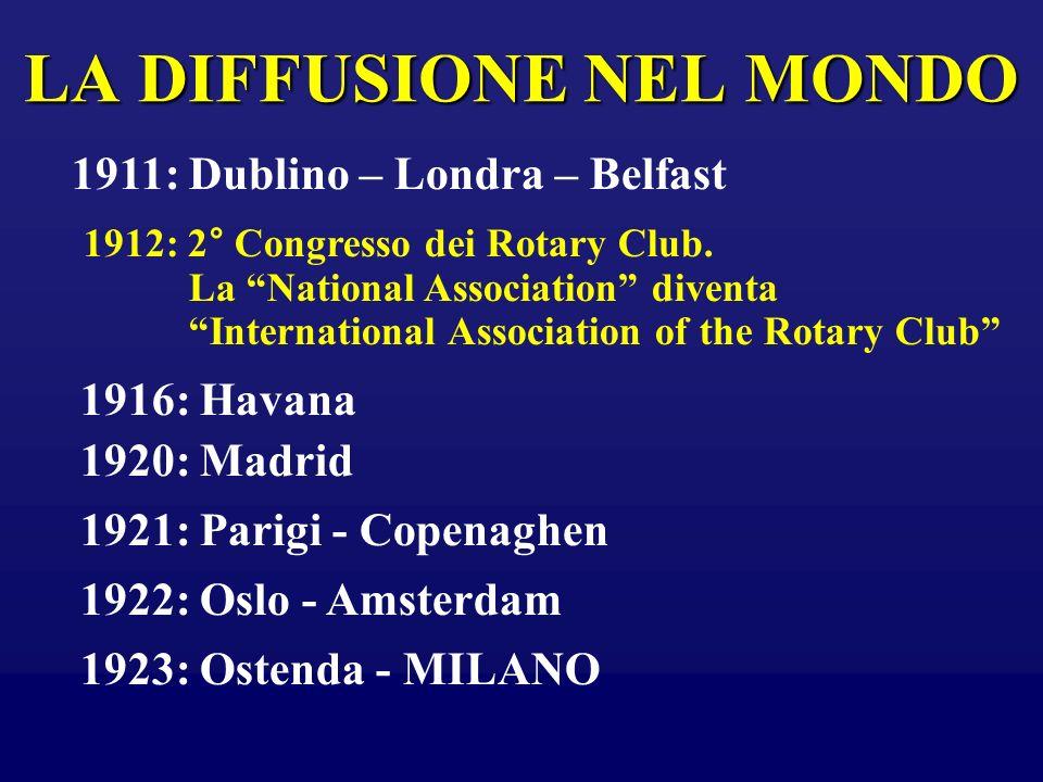 LA DIFFUSIONE NEL MONDO 1911: Dublino – Londra – Belfast 1916: Havana 1920: Madrid 1921: Parigi - Copenaghen 1922: Oslo - Amsterdam 1923: Ostenda - MI