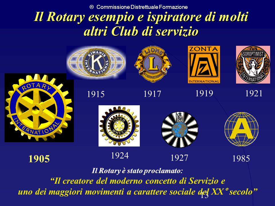 ® Commissione Distrettuale Formazione 13 Il Rotary esempio e ispiratore di molti altri Club di servizio Il Rotary esempio e ispiratore di molti altri