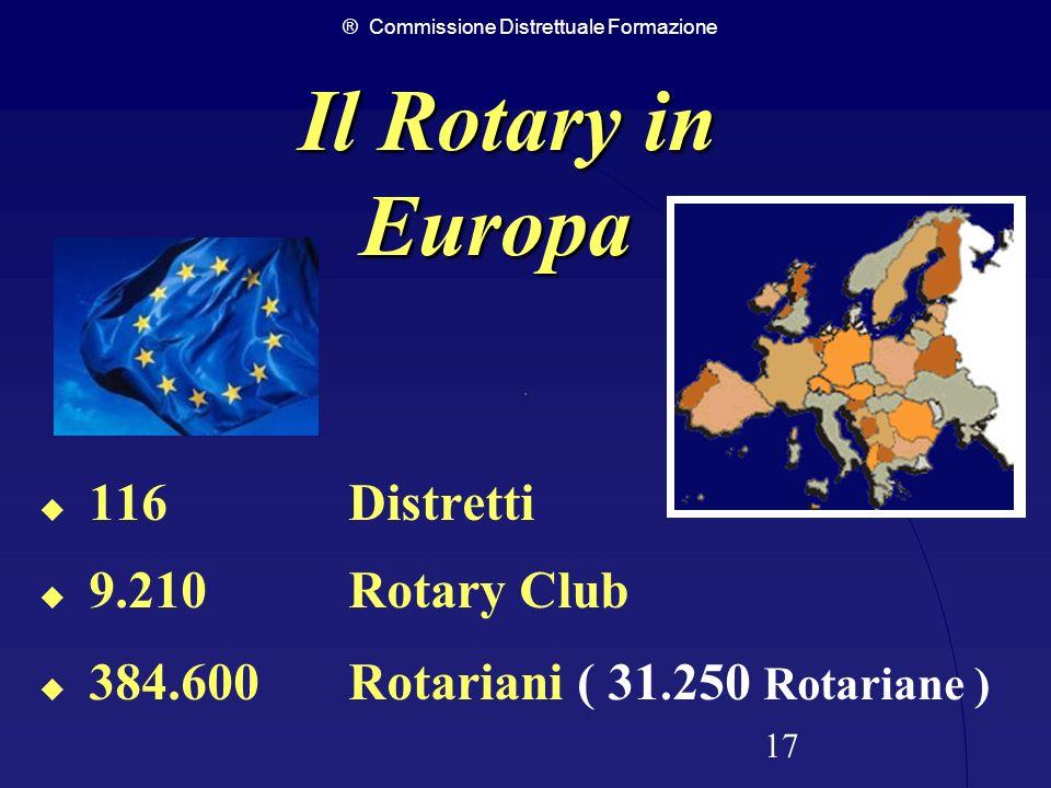 ® Commissione Distrettuale Formazione 17 Il Rotary in Europa Il Rotary in Europa 116 Distretti 9.210 Rotary Club 384.600 Rotariani ( 31. 250 Rotariane