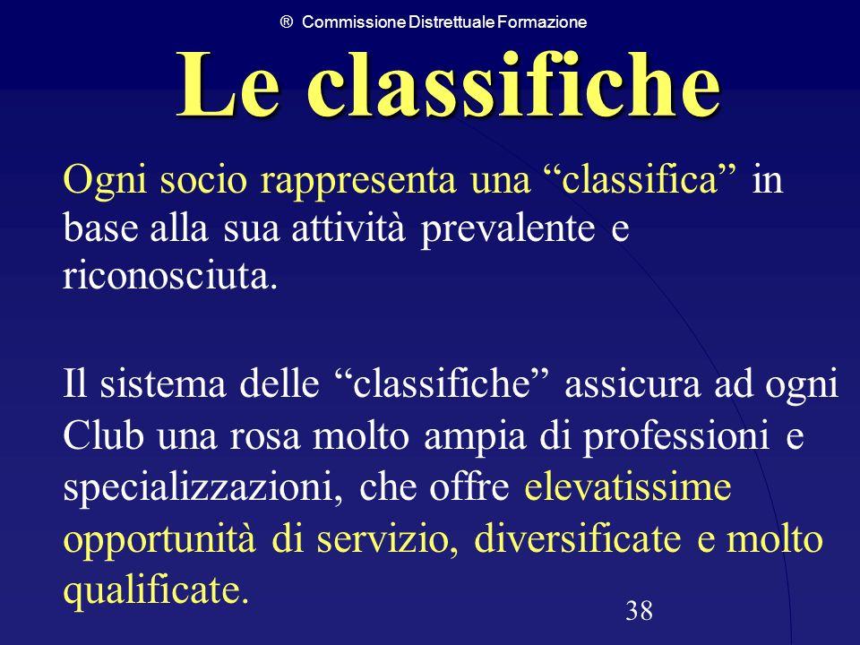 ® Commissione Distrettuale Formazione 38 Le classifiche Ogni socio rappresenta una classifica in base alla sua attività prevalente e riconosciuta. Il
