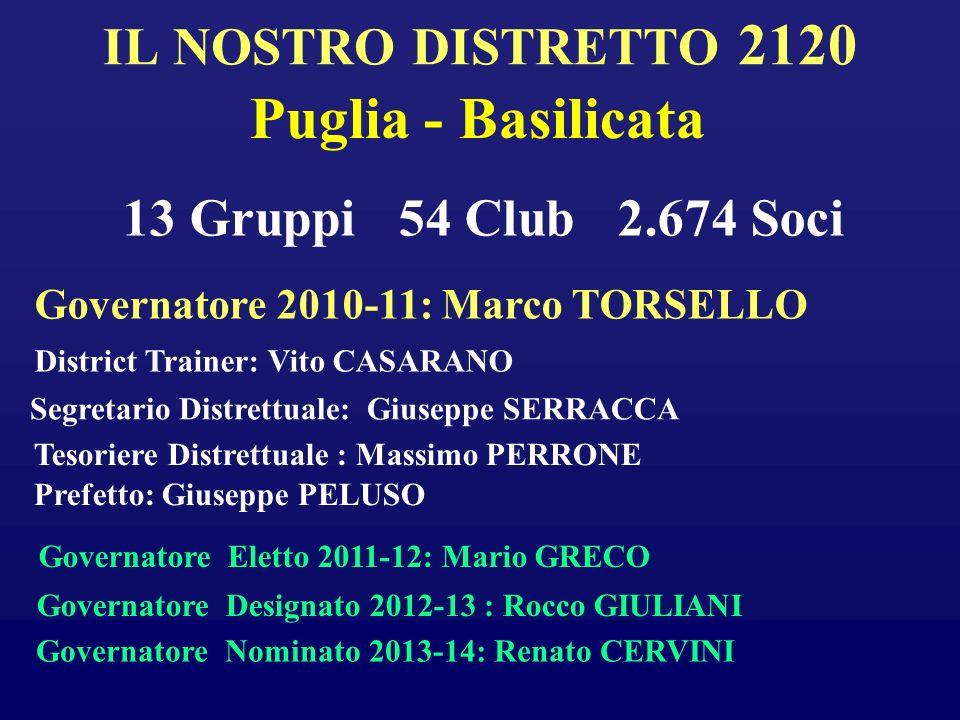IL NOSTRO DISTRETTO 2120 Puglia - Basilicata 13 Gruppi 54 Club 2.674 Soci Governatore 2010-11: Marco TORSELLO District Trainer: Vito CASARANO Segretar