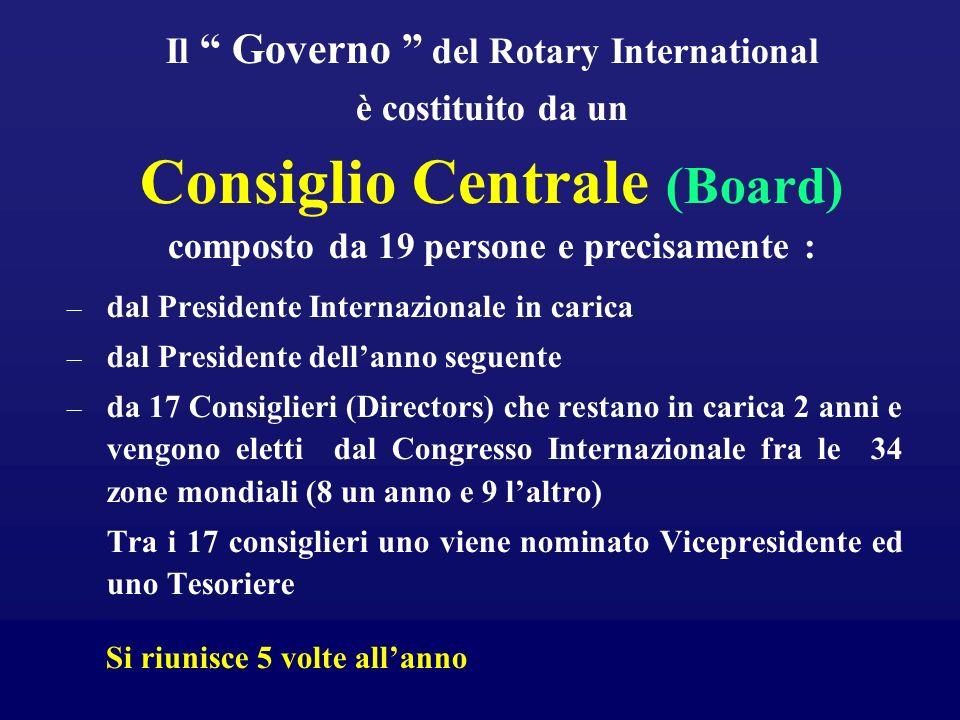 – dal Presidente Internazionale in carica – dal Presidente dellanno seguente – da 17 Consiglieri (Directors) che restano in carica 2 anni e vengono el