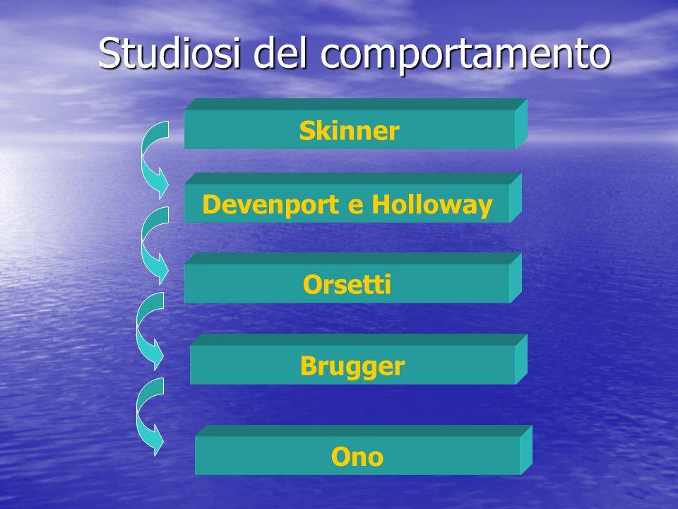 Studiosi del comportamento Skinner Ono Devenport e Holloway Orsetti Brugger