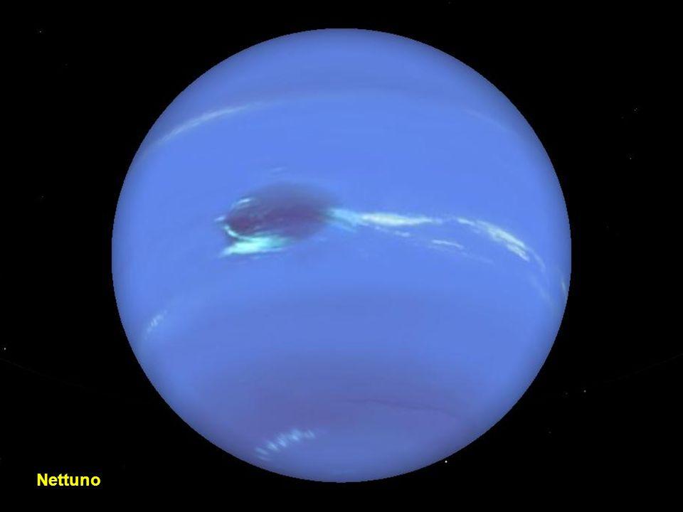 Orbite di Urano e Satelliti