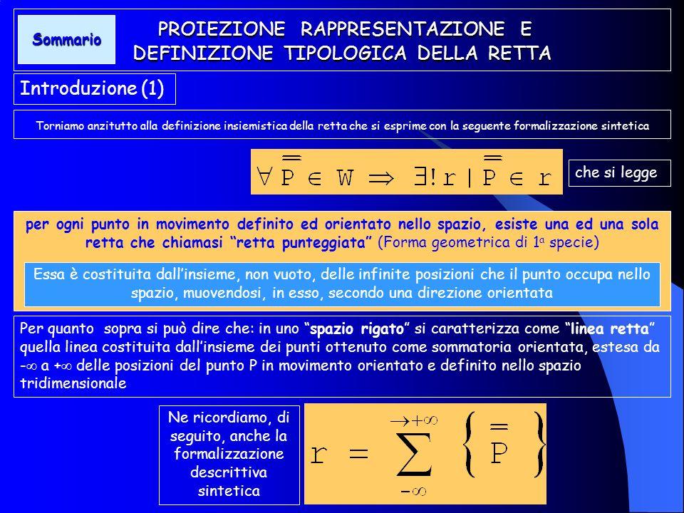 Sommario SfogliareTitolo dellargomento Proiezione rappresentazione e definizione tipologica della retta Nomenclatura, caratterizzazione geometrica deg