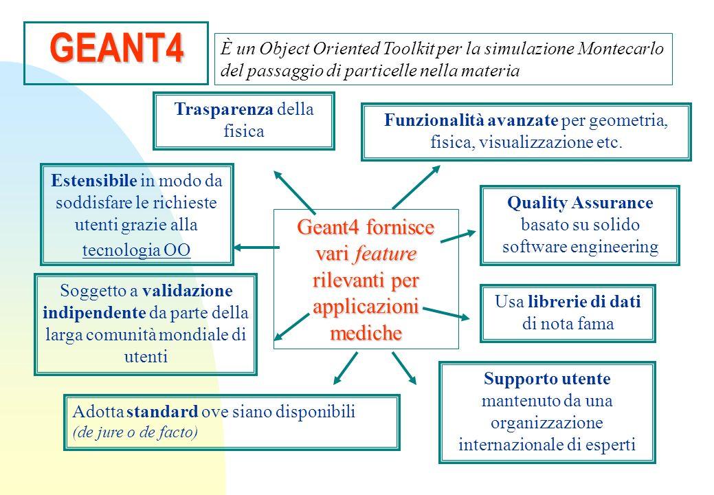 GEANT4 È un Object Oriented Toolkit per la simulazione Montecarlo del passaggio di particelle nella materia Trasparenza della fisica Funzionalità avanzate per geometria, fisica, visualizzazione etc.