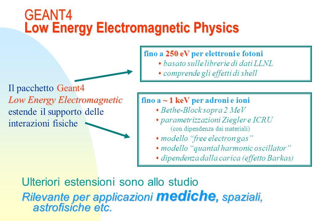 GEANT4 Low Energy Electromagnetic Physics Ulteriori estensioni sono allo studio Rilevante per applicazioni mediche, spaziali, astrofisiche etc.