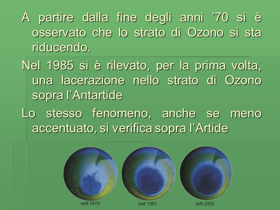 A partire dalla fine degli anni 70 si è osservato che lo strato di Ozono si sta riducendo.
